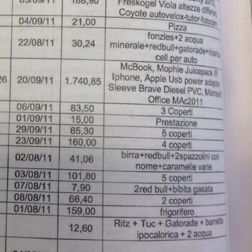 Renzo Bossi re del junk food: ingolla (oltre che i nostri soldi) Tronky, Tuc, Ritz, Red Bull, Fonzies e caramelle varie