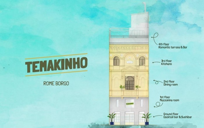 temakinho-borgo-700x441 (1)